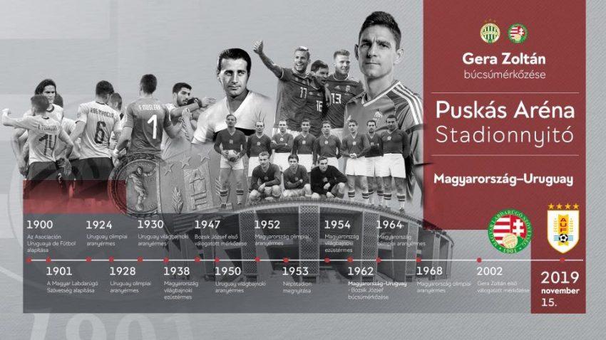 Hétvégi programok Budapesten: Magyarország - Uruguay Puskás Aréna Stadionnyitó mérkőzés