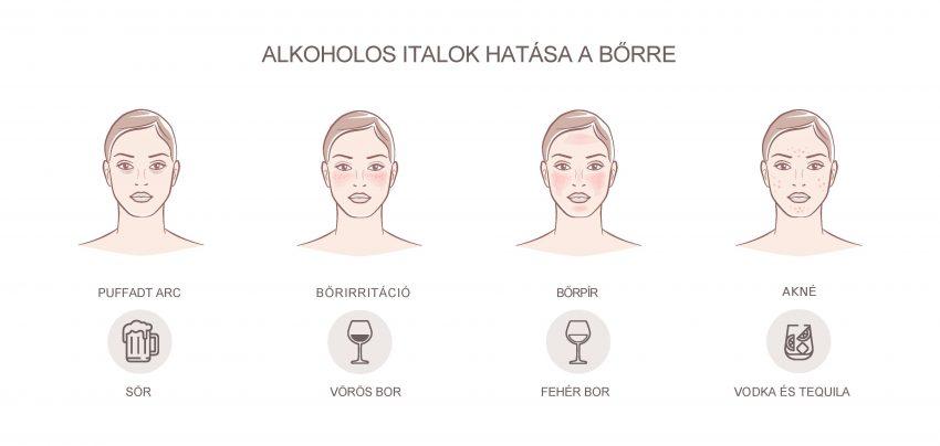 alkohol arctisztítás