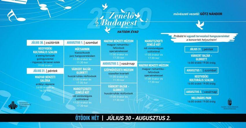 Hétvégi programok Budapesten: Zenélő Budapest